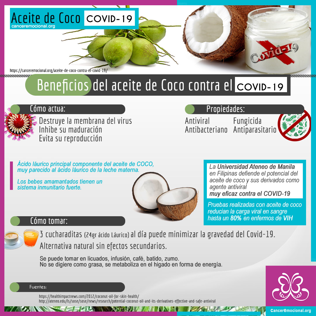 Aceite De Coco Contra El Covid 19 Cáncer Emocional