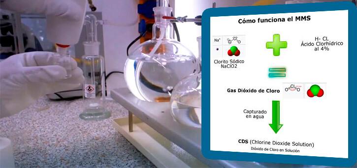caracteristicas del dioxido de cloro MMS
