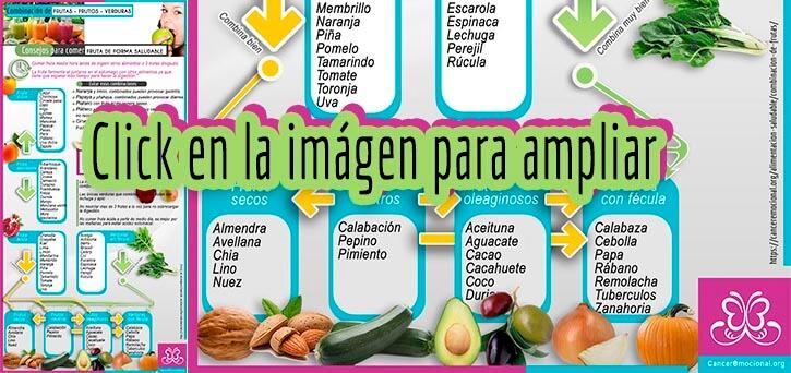 como combinar las frutas de forma saludable