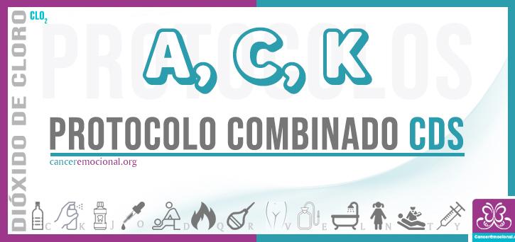 el protocolo combinado ACK de CDS puede tratar la insuficiencia cardíaca congestiva