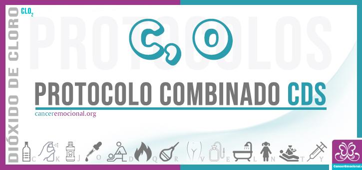 dióxido de cloro protocolo combinado CO puede ser eficiente contra la conjuntivitis