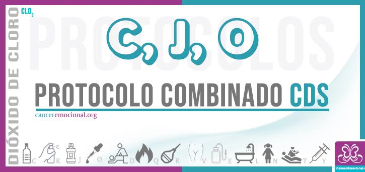 protocolo combinado CJO, dióxido de cloro contra el síndrome de sjógren