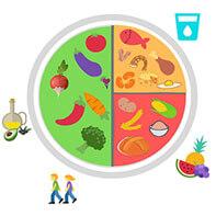 combinacion perfecta para un plato de comida saludable